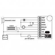 Контроллер Iron Logic Z-5R автономный